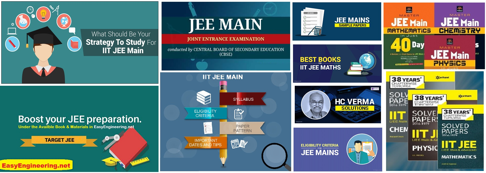 IIT JEE Study Materials Free Download